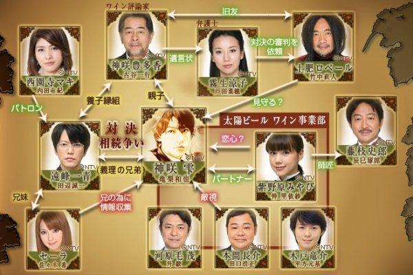 Kami-no-Shizuku-chart